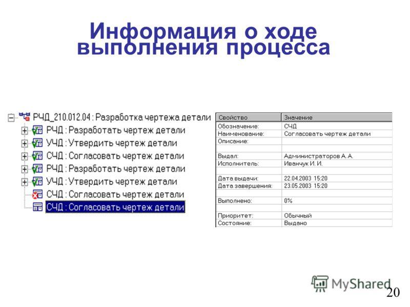 Информация о ходе выполнения процесса 20