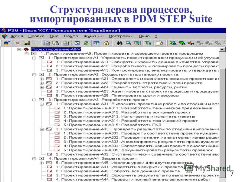 Структура дерева процессов, импортированных в PDM STEP Suite 7