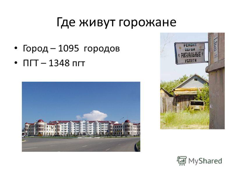Где живут горожане Город – 1095 городов ПГТ – 1348 пгт