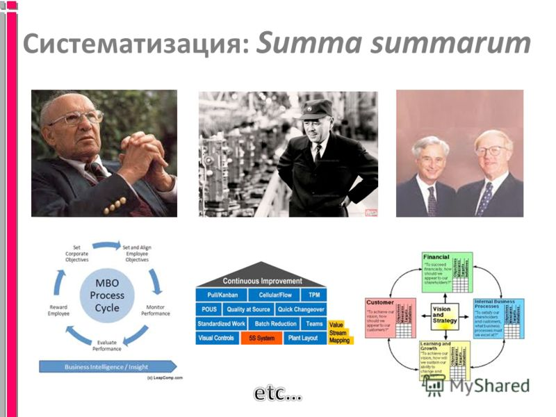 Систематизация: Summa summarum