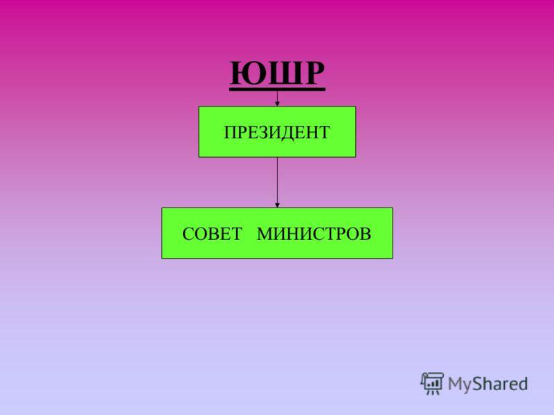 ЮШР ПРЕЗИДЕНТ СОВЕТ МИНИСТРОВ
