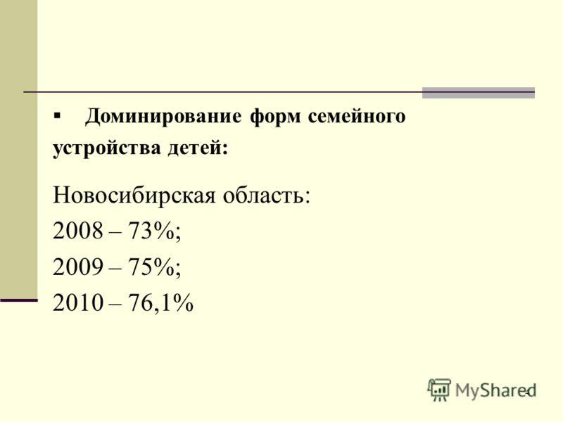 4 Доминирование форм семейного устройства детей: Новосибирская область: 2008 – 73%; 2009 – 75%; 2010 – 76,1%