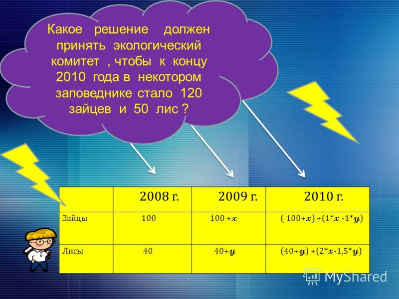 2008 г. 2009 г. 2010 г. Зайцы 100 100 + ( 100+) +(1* -1*) Лисы 40 40+ (40+) +(2*-1,5*) Какое решение должен принять экологический комитет, чтобы к концу 2010 года в некотором заповеднике стало 120 зайцев и 50 лис ?