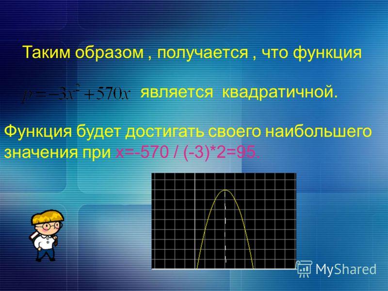 Таким образом, получается, что функция является квадратичной. Функция будет достигать своего наибольшего значения при х=-570 / (-3)*2=95.