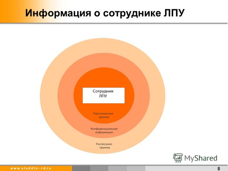 w w w. a l a d d i n – r d. r u Информация о сотруднике ЛПУ 8