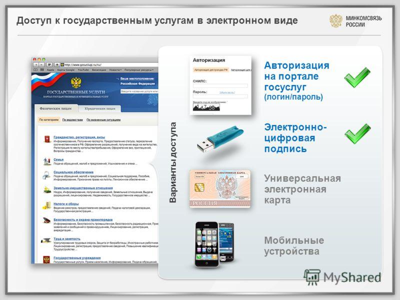 Доступ к государственным услугам в электронном виде Авторизация на портале госуслуг (логин/пароль) Электронно- цифровая подпись Универсальная электронная карта Мобильные устройства Варианты доступа