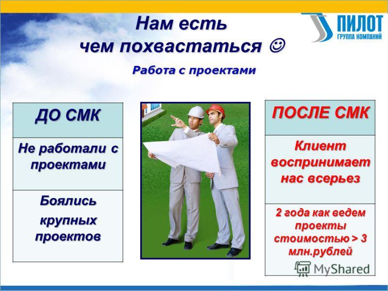 Нам есть чем похвастаться Нам есть чем похвастаться Работа с проектами ДО СМК Не работали с проектами Боялись крупных проектов ПОСЛЕ СМК Клиент воспринимает нас всерьез 2 года как ведем проекты стоимостью > 3 млн.рублей