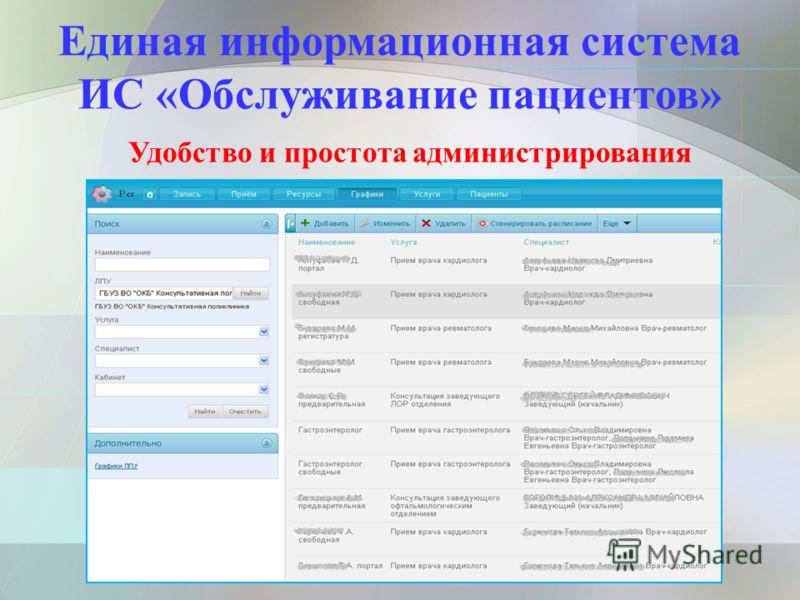 Единая информационная система ИС «Обслуживание пациентов» Удобство и простота администрирования