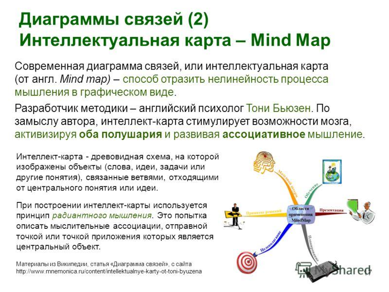 Диаграммы связей (2) Интеллектуальная карта – Mind Map 17 Современная диаграмма связей, или интеллектуальная карта (от англ. Mind map) – способ отразить нелинейность процесса мышления в графическом виде. Разработчик методики – английский психолог Тон