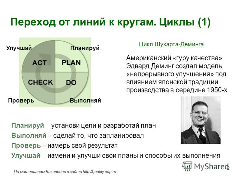 Переход от линий к кругам. Циклы (1) 2 Планируй Выполняй Улучшай Проверь Цикл Шухарта-Деминга Планируй – установи цели и разработай план Выполняй – сделай то, что запланировал Проверь – измерь свой результат Улучшай – измени и улучши свои планы и спо