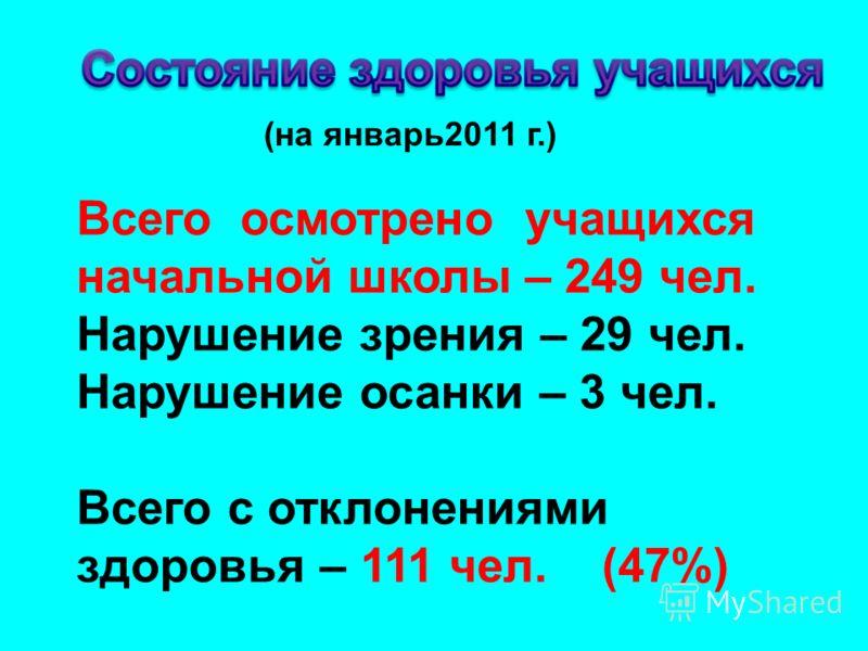 (на январь2011 г.) Всего осмотрено учащихся начальной школы – 249 чел. Нарушение зрения – 29 чел. Нарушение осанки – 3 чел. Всего с отклонениями здоровья – 111 чел. (47%)