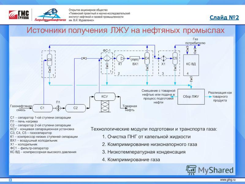 Слайд 2 Источники получения ЛЖУ на нефтяных промыслах