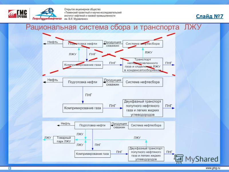 Слайд 7 Рациональная система сбора и транспорта ЛЖУ
