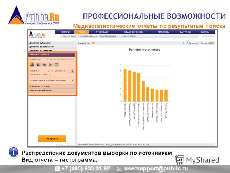 ПРОФЕССИОНАЛЬНЫЕ ВОЗМОЖНОСТИ Медиастатистические отчеты по результатам поиска Распределение документов выборки по источникам Вид отчета – гистограмма. +7 (495) 933 31 92 usersupport@public.ru