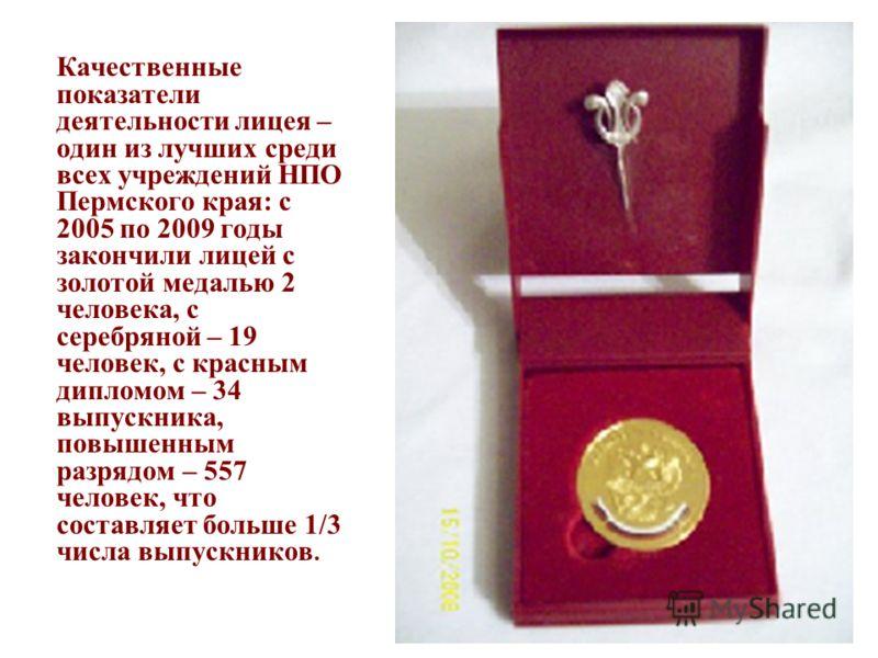 Качественные показатели деятельности лицея – один из лучших среди всех учреждений НПО Пермского края: с 2005 по 2009 годы закончили лицей с золотой медалью 2 человека, с серебряной – 19 человек, с красным дипломом – 34 выпускника, повышенным разрядом