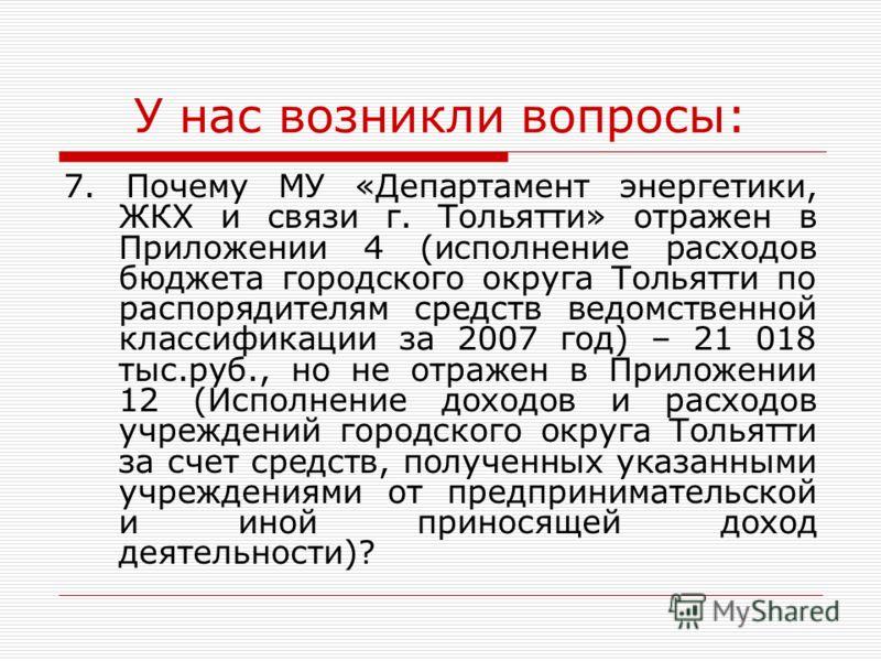У нас возникли вопросы: 7. Почему МУ «Департамент энергетики, ЖКХ и связи г. Тольятти» отражен в Приложении 4 (исполнение расходов бюджета городского округа Тольятти по распорядителям средств ведомственной классификации за 2007 год) – 21 018 тыс.руб.