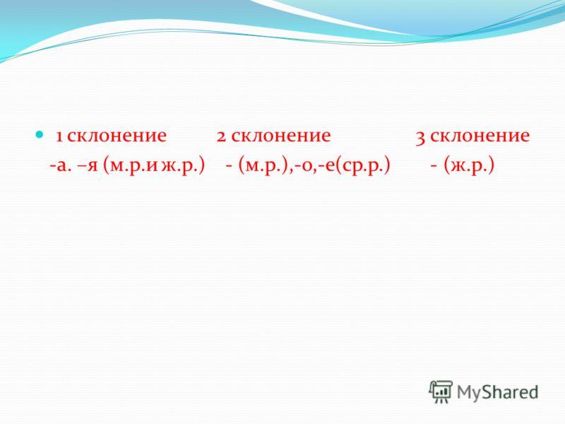 1 склонение 2 склонение 3 склонение -а. –я (м.р.и ж.р.) - (м.р.),-о,-е(ср.р.) - (ж.р.)