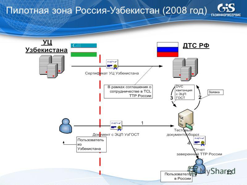 Пилотная зона Россия-Узбекистан (2008 год) 22