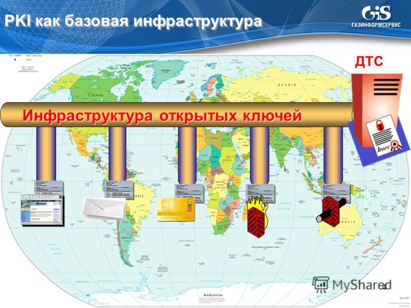 Инфраструктура открытых ключей ДТС PKI как базовая инфраструктура 4