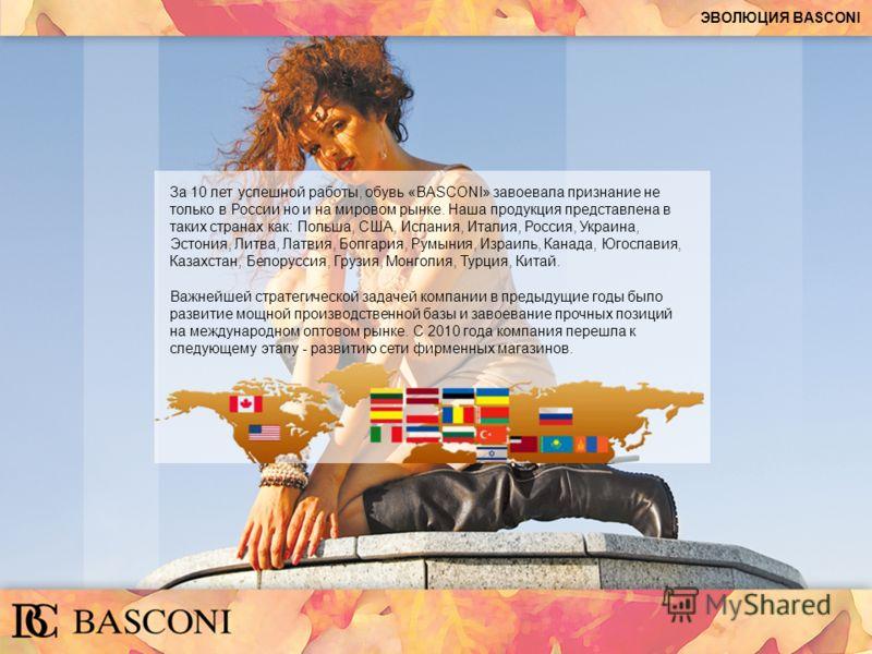 ЭВОЛЮЦИЯ BASCONI За 10 лет успешной работы, обувь «BASCONI» завоевала признание не только в России но и на мировом рынке. Наша продукция представлена в таких странах как: Польша, США, Испания, Италия, Россия, Украина, Эстония, Литва, Латвия, Болгария