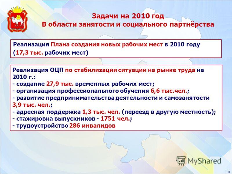 Задачи на 2010 год В области занятости и социального партнёрства 38 Реализация Плана создания новых рабочих мест в 2010 году (17,3 тыс. рабочих мест) Реализация ОЦП по стабилизации ситуации на рынке труда на 2010 г.: - создание 27,9 тыс. временных ра