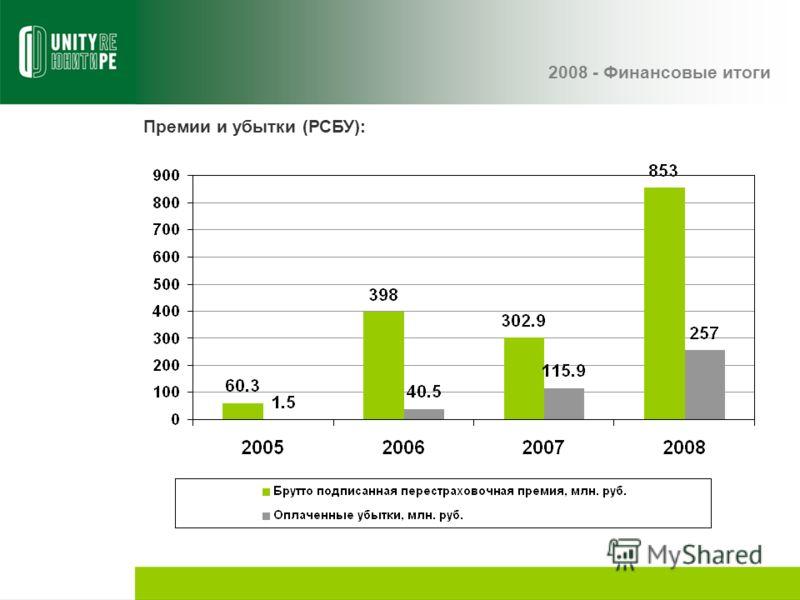 2008 - Финансовые итоги Премии и убытки (РСБУ):
