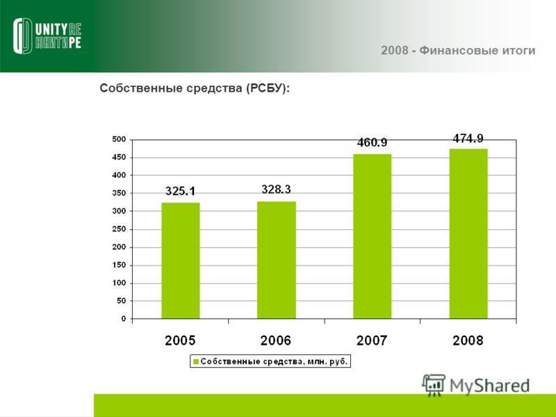 2008 - Финансовые итоги Собственные средства (РСБУ):