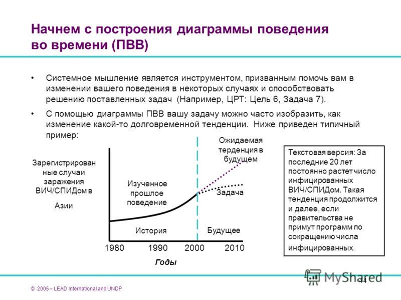 44 Начнем с построения диаграммы поведения во времени (ПВВ) Системное мышление является инструментом, призванным помочь вам в изменении вашего поведения в некоторых случаях и способствовать решению поставленных задач (Например, ЦРТ: Цель 6, Задача 7)