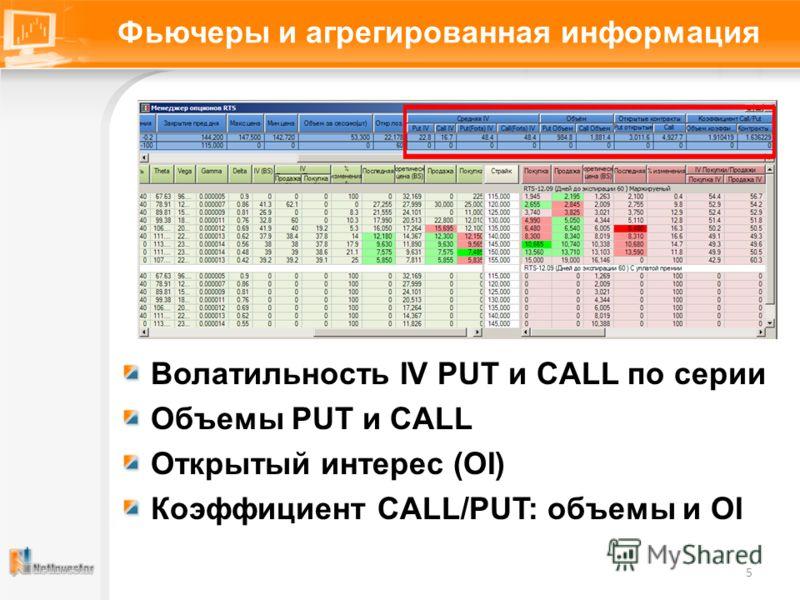 Фьючеры и агрегированная информация Волатильность IV PUT и CALL по серии Объемы PUT и CALL Открытый интерес (OI) Коэффициент CALL/PUT: объемы и OI 5