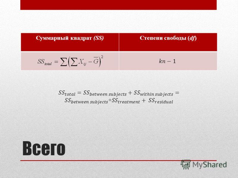 Всего Суммарный квадрат (SS)Степени свободы (df)