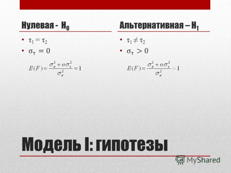 Модель I: гипотезы Нулевая - H 0 Альтернативная – H 1