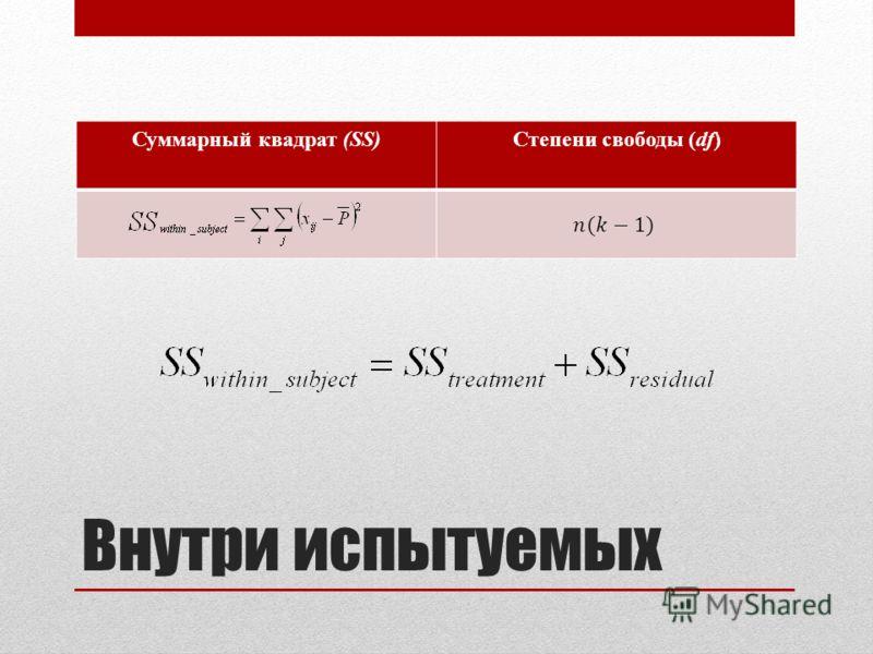 Внутри испытуемых Суммарный квадрат (SS)Степени свободы (df)