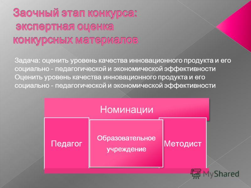 Задача: оценить уровень качества инновационного продукта и его социально - педагогической и экономической эффективности Оценить уровень качества инновационного продукта и его социально - педагогической и экономической эффективности