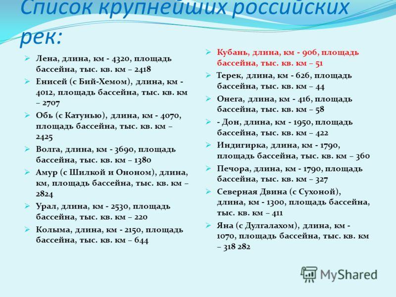 Список крупнейших российских рек: Лена, длина, км - 4320, площадь бассейна, тыс. кв. км – 2418 Енисей (с Бий-Хемом), длина, км - 4012, площадь бассейна, тыс. кв. км – 2707 Обь (с Катунью), длина, км - 4070, площадь бассейна, тыс. кв. км – 2425 Волга,