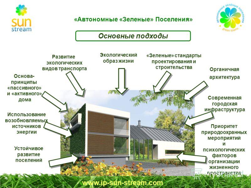 Использование возобновляемых источников энергии www.ip-sun-stream.com Органичная архитектура «Зеленые» стандарты проектирования и строительства Современная городская инфраструктура Основа- принципы «пассивного» и «активного» дома Экологический образ