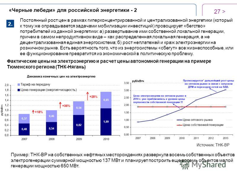 27 > «Черные лебеди» для российской энергетики - 2 2. Постоянный рост цен в рамках гиперконцентрированной и централизованной энергетики (который к тому же оправдывается задачами мобилизации инвестиций) провоцирует «бегство» потребителей из данной эне