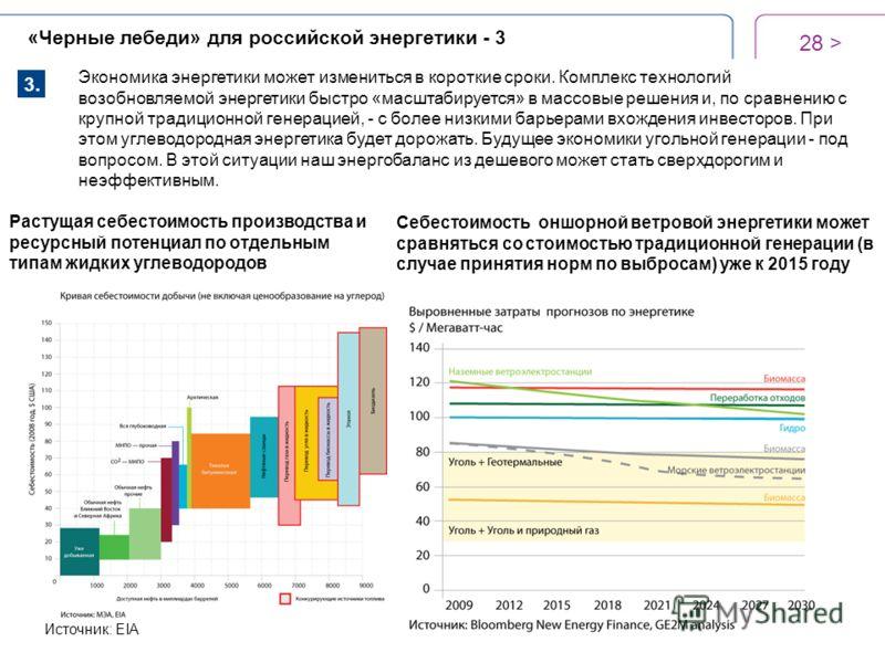 28 > Растущая себестоимость производства и ресурсный потенциал по отдельным типам жидких углеводородов Источник: EIA Себестоимость оншорной ветровой энергетики может сравняться со стоимостью традиционной генерации (в случае принятия норм по выбросам)