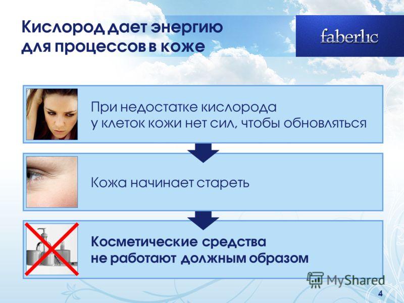 4 Косметические средства не работают должным образом Кислород дает энергию для процессов в коже Кожа начинает стареть При недостатке кислорода у клеток кожи нет сил, чтобы обновляться