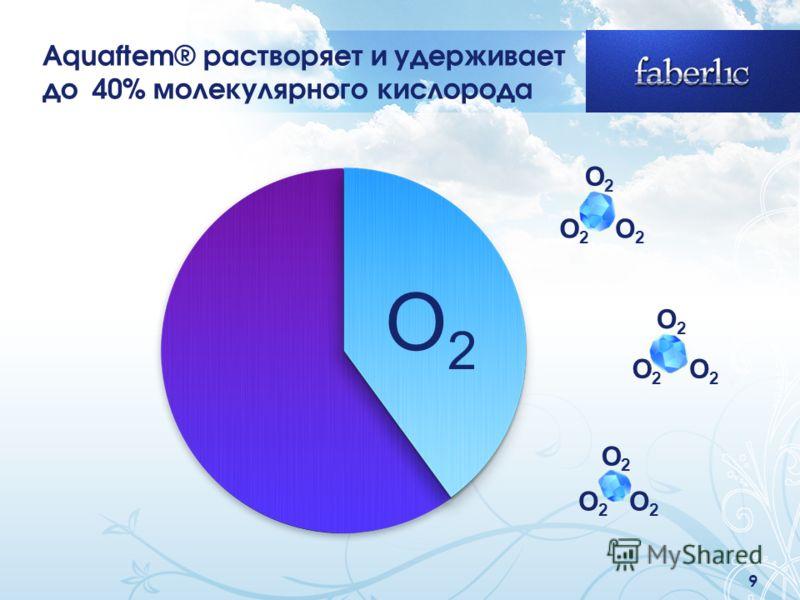 9 Аquaftem® растворяет и удерживает до 40% молекулярного кислорода О2О2 О2О2 О2О2 О2О2 О2О2 О2О2 О2О2 О2О2 О2О2 O2O2
