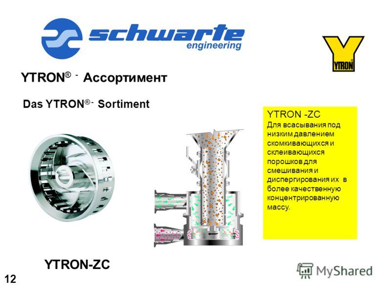 YTRON ® - Ассортимент Das YTRON ® - Sortiment YTRON -ZC Для всасывания под низким давлением скомкивающихся и склеивающихся порошков для смешивания и диспергирования их в более качественную концентрированную массу. YTRON-ZC 12