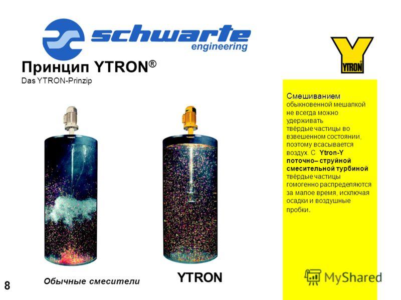 Принцип YTRON ® Das YTRON-Prinzip Смешиванием обыкновенной мешалкой не всегда можно удерживать твёрдые частицы во взвешенном состоянии, поэтому всасывается воздух. С Ytron-Y поточно– струйной смесительной турбиной твёрдые частицы гомогенно распределя