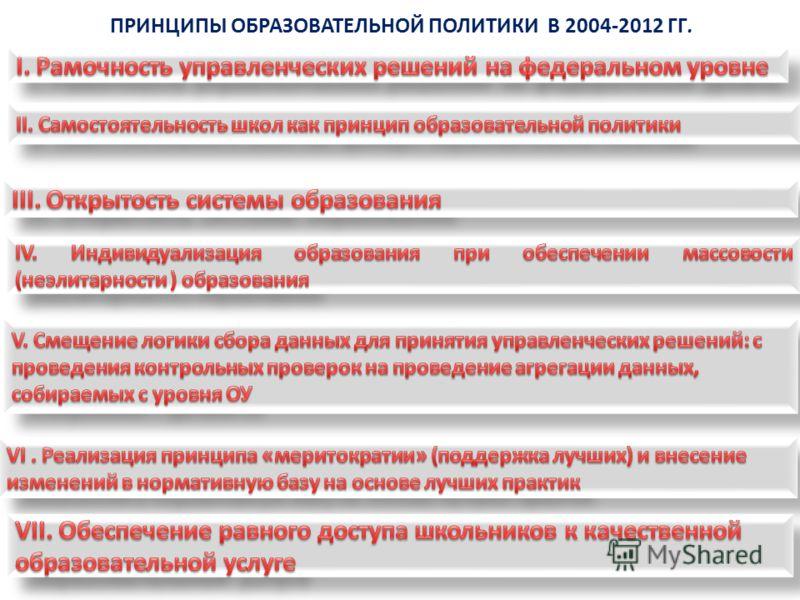 ПРИНЦИПЫ ОБРАЗОВАТЕЛЬНОЙ ПОЛИТИКИ В 2004-2012 ГГ.
