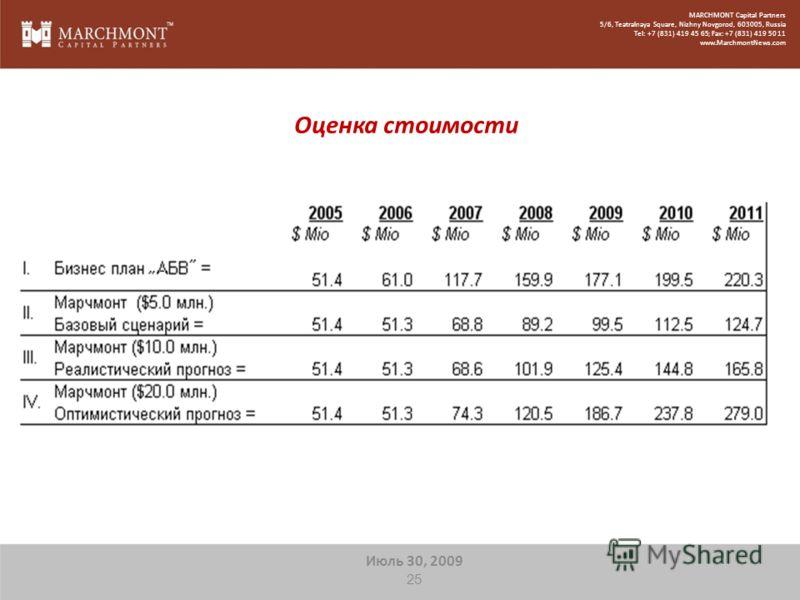 MARCHMONT Capital Partners 5/6, Teatralnaya Square, Nizhny Novgorod, 603005, Russia Tel: +7 (831) 419 45 65; Fax: +7 (831) 419 50 11 www.MarchmontNews.com Оценка стоимости Июль 30, 2009 25