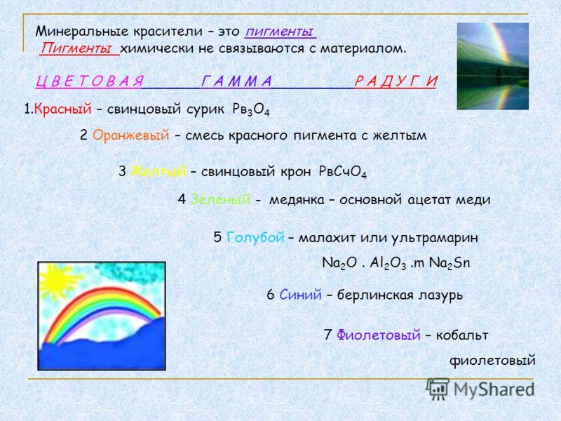 Минеральные красители – это пигменты Пигменты химически не связываются с материалом. Ц В Е Т О В А Я Г А М М А Р А Д У Г И 1.Красный – свинцовый сурик Рв 3 О 4 2 Оранжевый – смесь красного пигмента с желтым 3 Желтый – свинцовый крон РвСчО 4 4 Зеленый