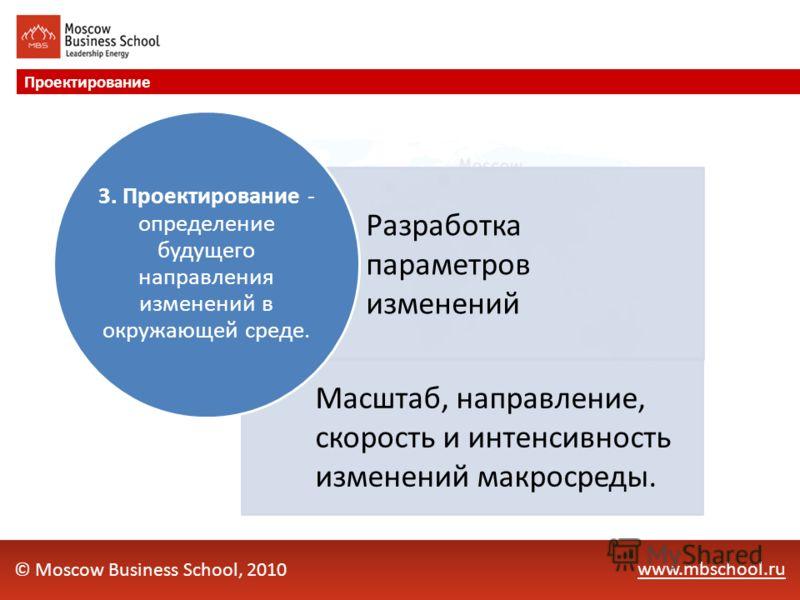 www.mbschool.ru Проектирование © Moscow Business School, 2010 Разработка параметров изменений Масштаб, направление, скорость и интенсивность изменений макросреды. 3. Проектирование - определение будущего направления изменений в окружающей среде.