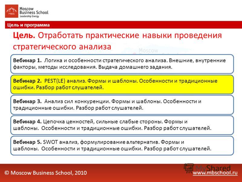 www.mbschool.ru Цель и программа © Moscow Business School, 2010 Цель. Отработать практические навыки проведения стратегического анализа Вебинар 1. Логика и особенности стратегического анализа. Внешние, внутренние факторы, методы исследования. Выдача