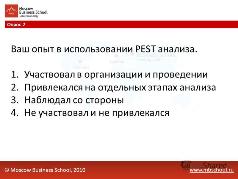 www.mbschool.ru Опрос 2 © Moscow Business School, 2010 Ваш опыт в использовании PEST анализа. 1.Участвовал в организации и проведении 2.Привлекался на отдельных этапах анализа 3.Наблюдал со стороны 4.Не участвовал и не привлекался