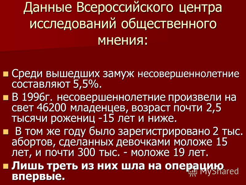 Данные Всероссийского центра исследований общественного мнения: Среди вышедших замуж несовершеннолетние составляют 5,5%. Среди вышедших замуж несовершеннолетние составляют 5,5%. В 1996г. несовершеннолетние произвели на свет 46200 младенцев, возраст п