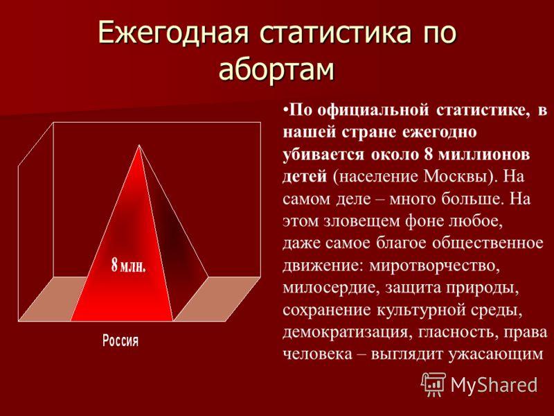 Ежегодная статистика по абортам По официальной статистике, в нашей стране ежегодно убивается около 8 миллионов детей (население Москвы). На самом деле – много больше. На этом зловещем фоне любое, даже самое благое общественное движение: миротворчеств