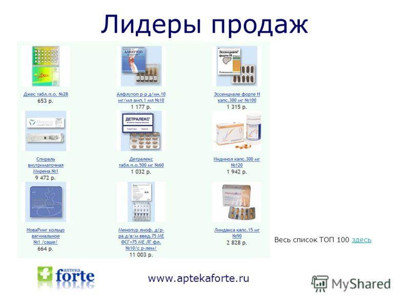 Лидеры продаж www.aptekaforte.ru Весь список ТОП 100 здесьздесь